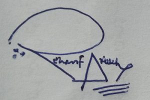 Signature Style For RehanFarukh
